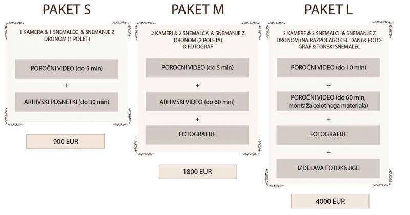 PAKETI-POROKE